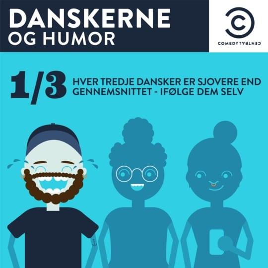 humor i dansk